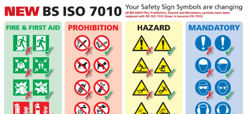 Safety Signs ISO 7010:2011 (en)