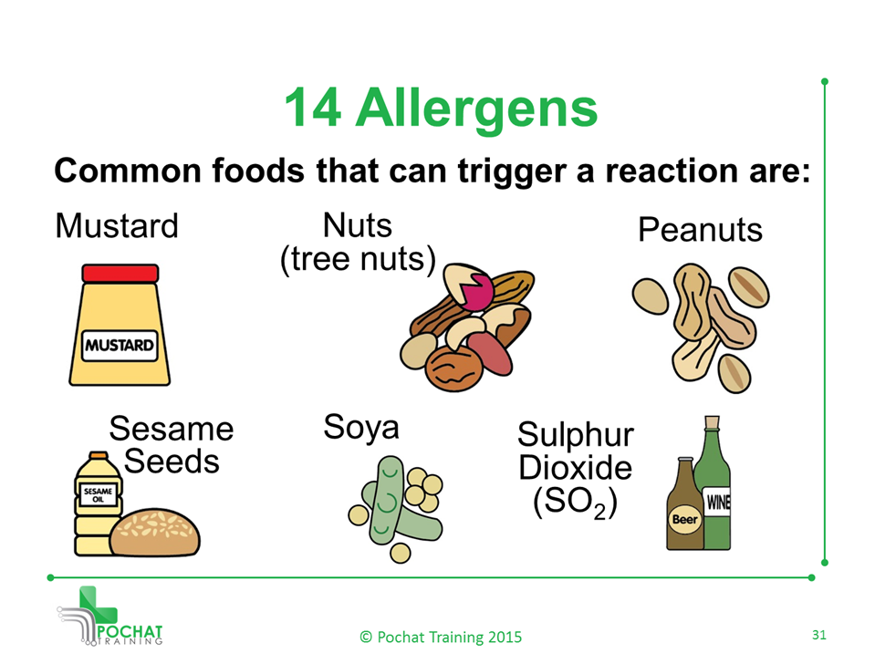 The 14 recognised food allergens in the UK