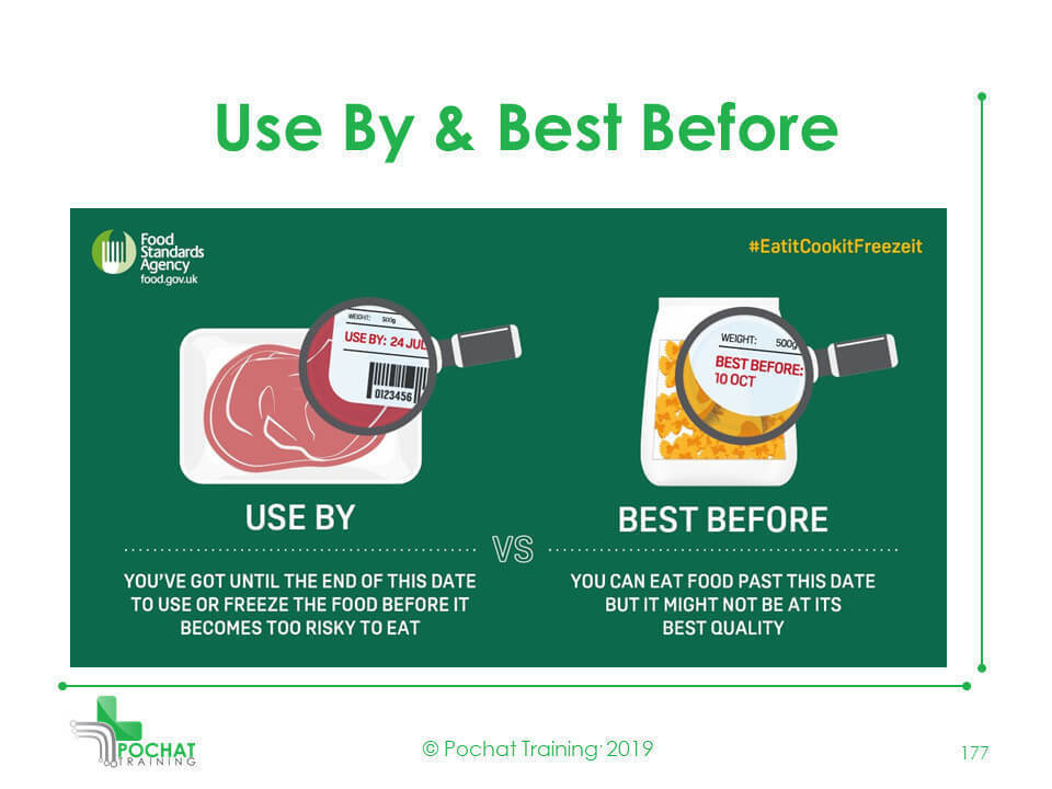 What's the difference between Use By and Best Before dates?